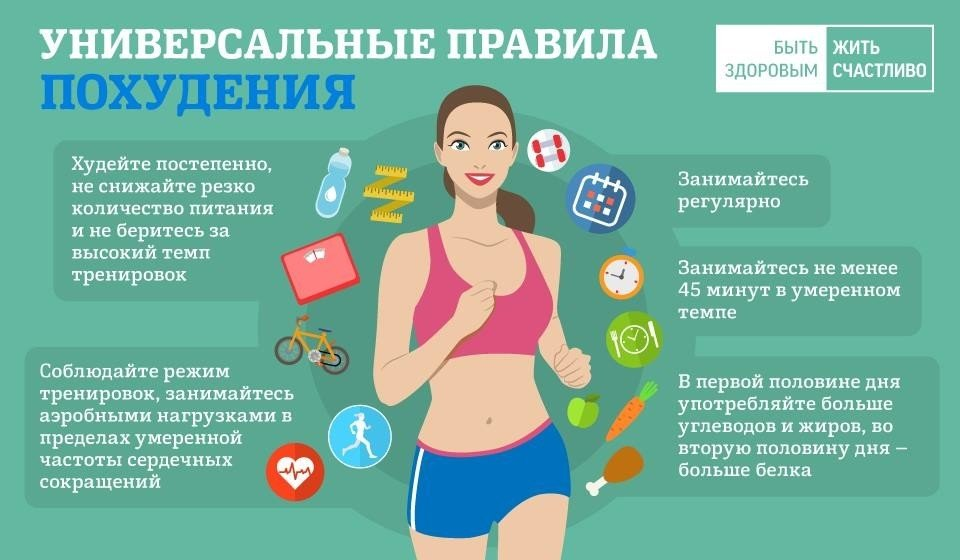 как похудеть легко без диет